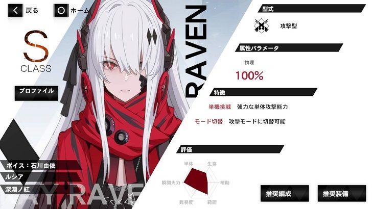 【パニシング:グレイレイヴン】評価&レビュー|スピード感抜群の本格アクションRPG